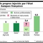 Aide aux banques françaises : utile ou non ?