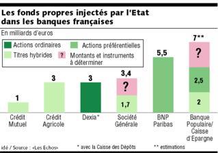 aide_aux_banques_francaises