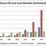 CDS : une nouvelle vie ?