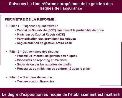 solvency-ii_reforme_2
