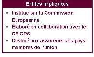 solvency-ii_reforme_entites-impliquees