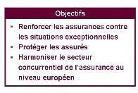 solvency-ii_reforme_objectifs