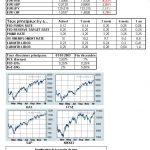 Marchés financiers : le point mensuel de décembre