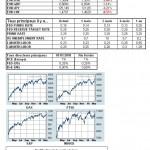 Marchés financiers : le point mensuel de février
