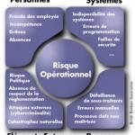Normes comptables : nouvelles propositions de la fédération bancaire française FBF