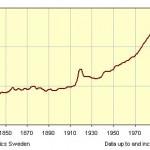 Nouvelle hausse des prix à la consommation en mai
