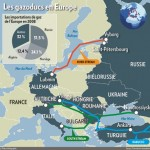 Les importations de gaz en Europe