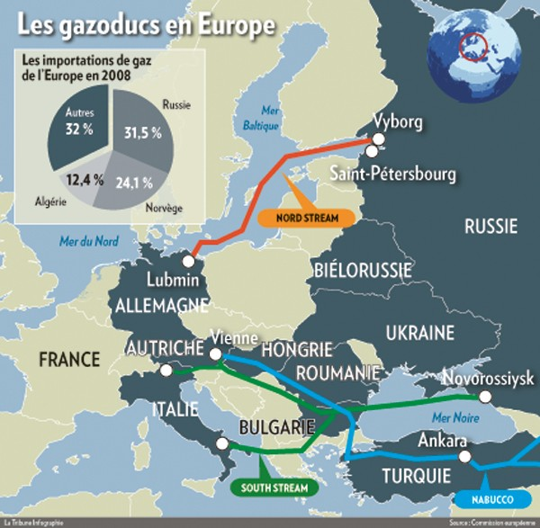 importations de gaz en Europe