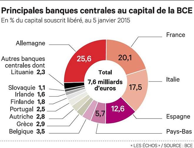 Le QE de la BCE en détail