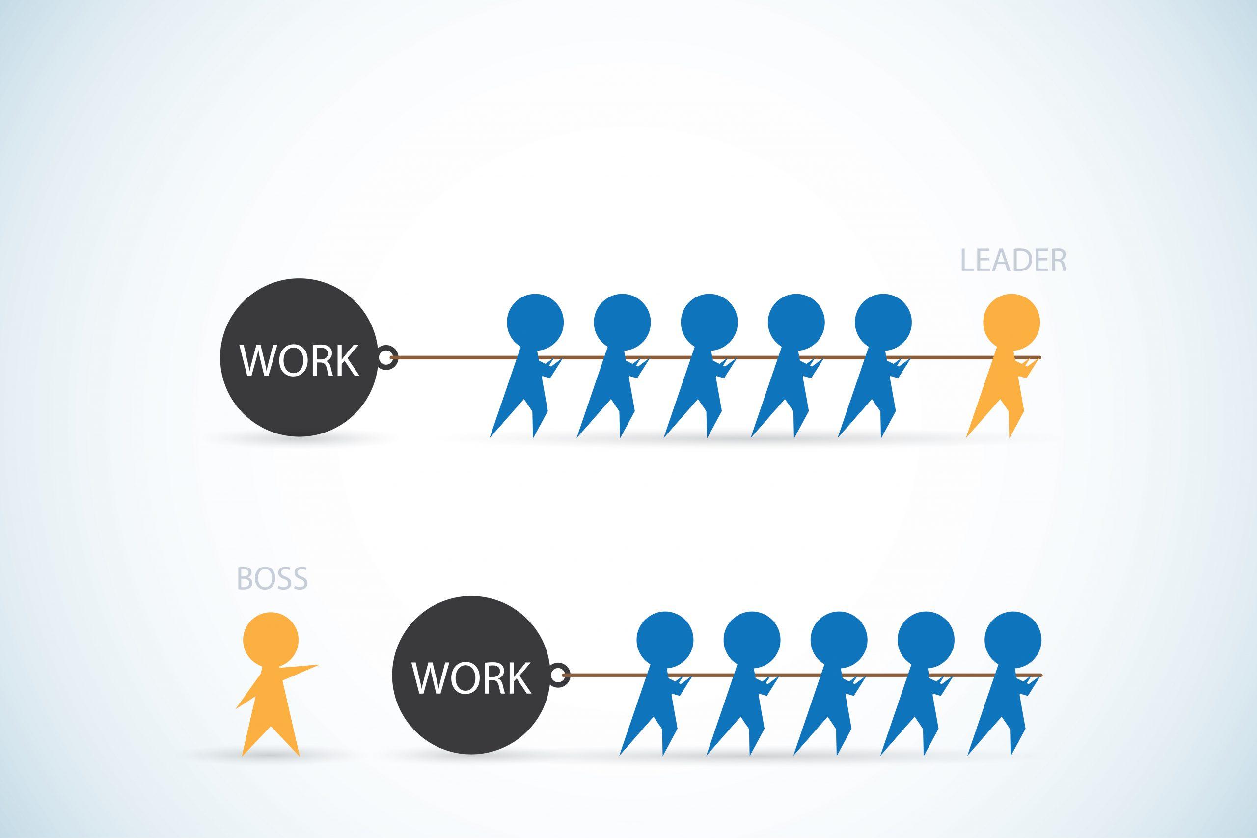 Économie d'entreprise – Qu'est-ce qui différencie un manager d'un leader ?