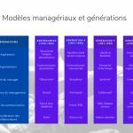 Économie d'entreprise – Zoom sur le management intergénérationnel